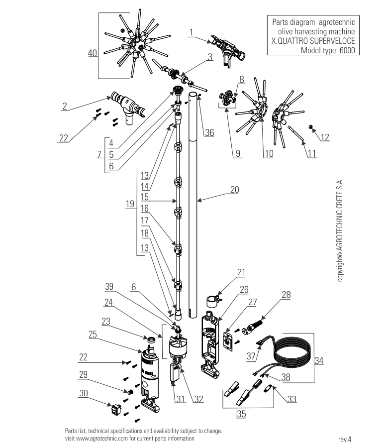 agrotechnic x.quattro superveloce spare parts